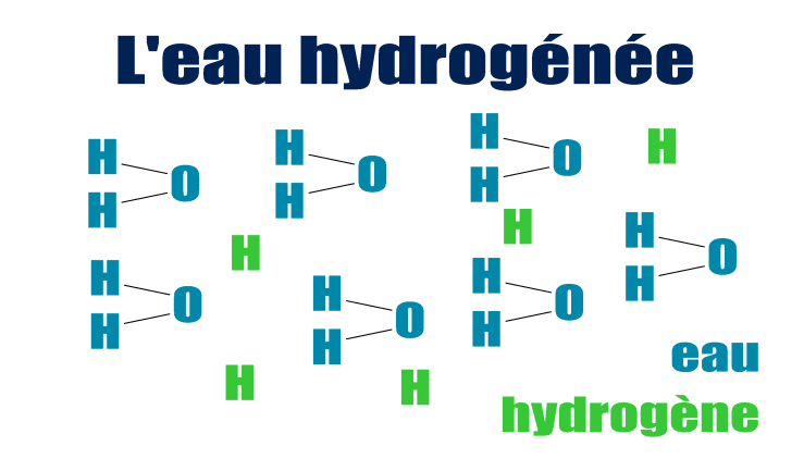 Eau Hydrogénée